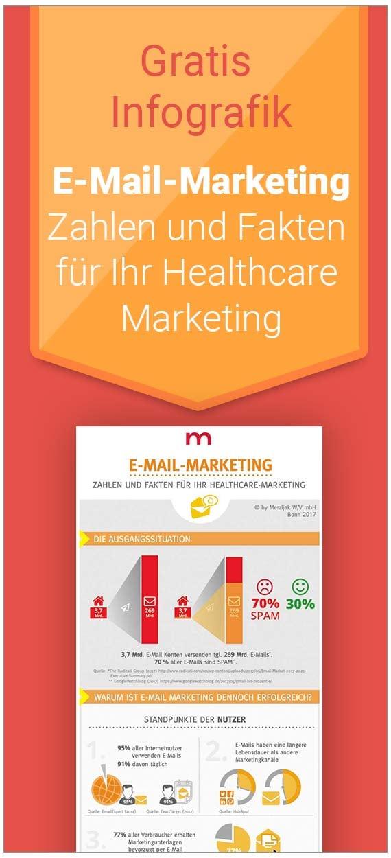 Infografik_E-Mail-Marketing, Zahlen und Fakten für Medizintechnik Unternehmen
