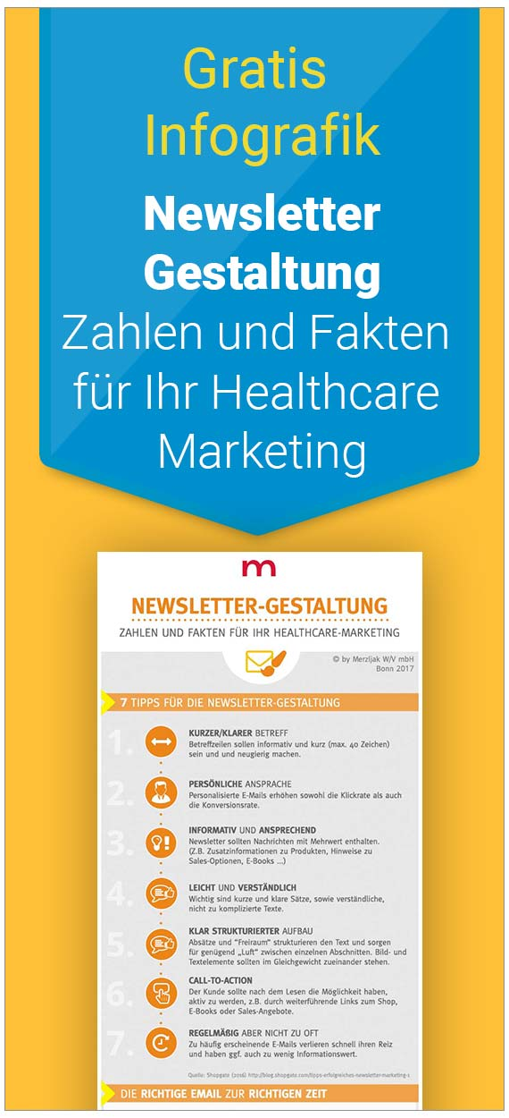 Cocer Infografik_Newsletter-Gestaltung für Healthcare Marketing