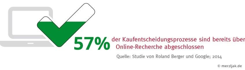 Online Recherche Medizintechnik