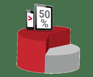 Mobile-Suchanfragen-mehr-als-50-Prozent.png