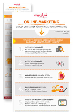 Infografik Online-Marketing