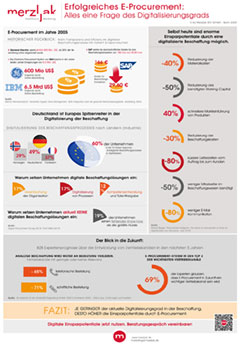 infografik-e-procurement-frontal
