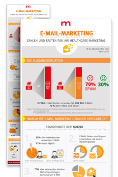 Infografik E-Mail-Marketing