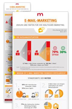 Infografik E-Mail-Marketing